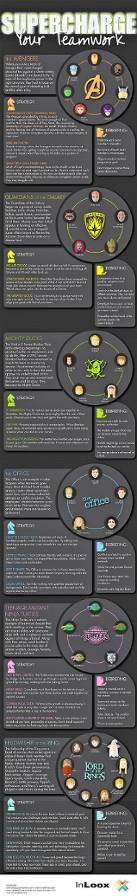 Supercharge Your Teamwork! Infographic