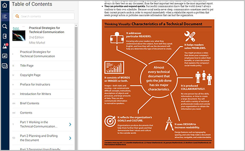 Screenshot from Practical Strategies in Technical Communication showing a Thinking Visually feature