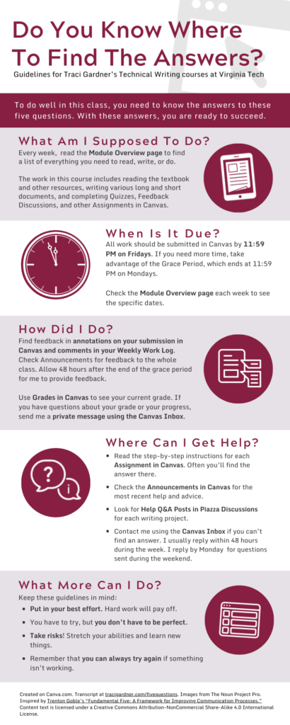 Infographic: Do You Know Where To Find the Answers?